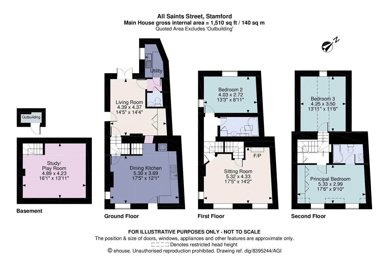 Savills | Properties for sale in PE9, England